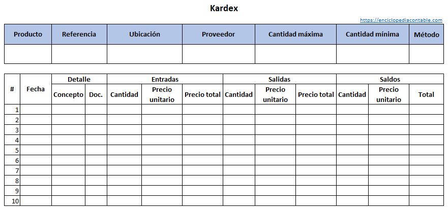 Kardex, tipos, definición, formato